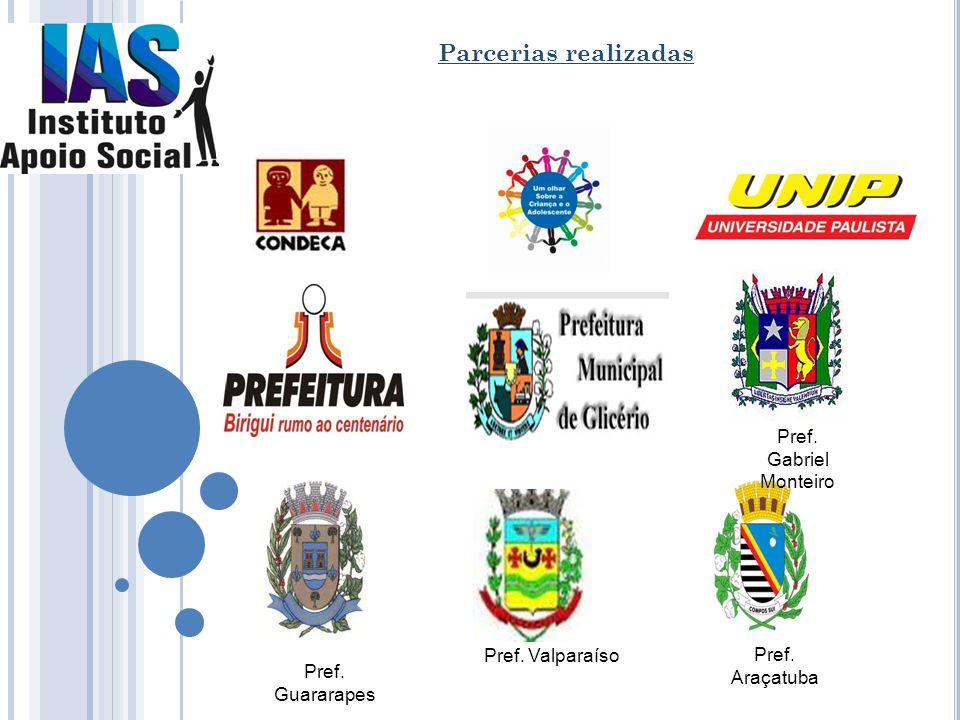Parcerias realizadas Pref. Araçatuba Pref. Gabriel Monteiro Pref. Guararapes Pref. Valparaíso