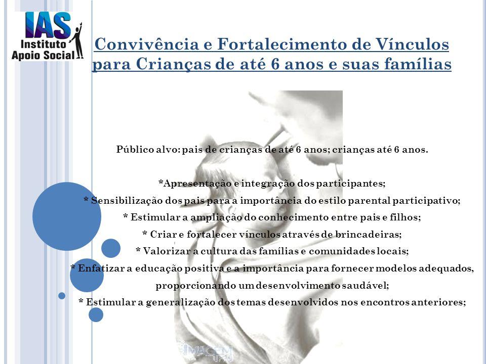 Público alvo: pais de crianças de até 6 anos; crianças até 6 anos. *Apresentação e integração dos participantes; * Sensibilização dos pais para a impo