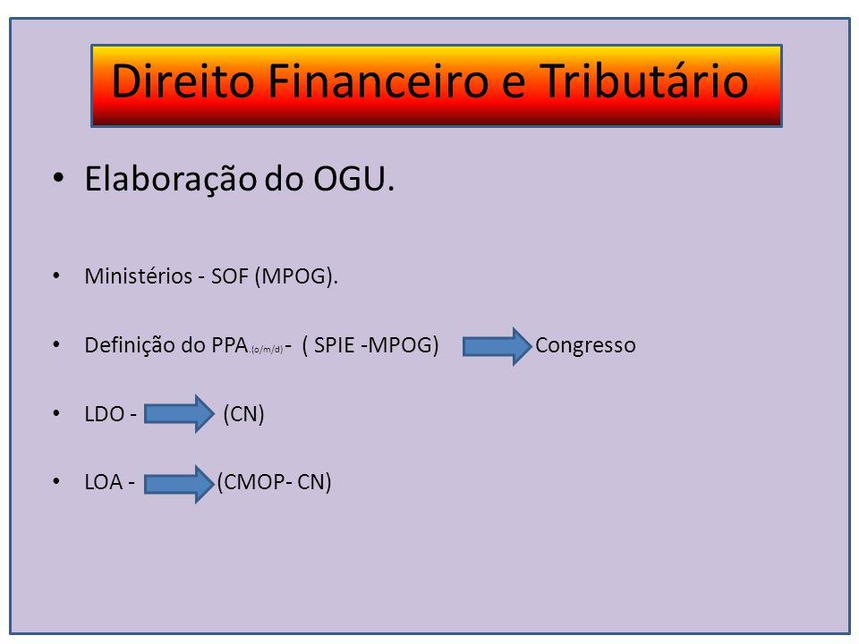 Direito Financeiro e Tributário Elaboração do OGU. Ministérios - SOF (MPOG). Definição do PPA.(o/m/d) - ( SPIE -MPOG) Congresso LDO - (CN) LOA - (CMOP
