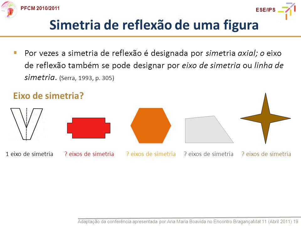 Adaptação da conferência apresentada por Ana Maria Boavida no Encontro BragançaMat 11 (Abril 2011) 19 PFCM 2010/2011 ESE/IPS Simetria de reflexão de u