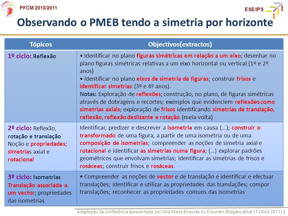 Adaptação da conferência apresentada por Ana Maria Boavida no Encontro BragançaMat 11 (Abril 2011) 2 PFCM 2010/2011 ESE/IPS Observando o PMEB tendo a