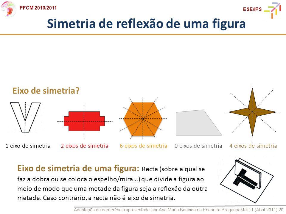 Adaptação da conferência apresentada por Ana Maria Boavida no Encontro BragançaMat 11 (Abril 2011) 20 PFCM 2010/2011 ESE/IPS Simetria de reflexão de u