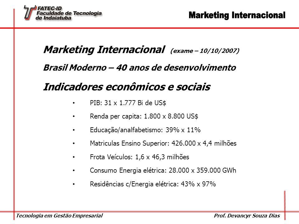 Tecnologia em Gestão Empresarial Prof. Devancyr Souza Dias Marketing Internacional (exame – 10/10/2007) Brasil Moderno – 40 anos de desenvolvimento In