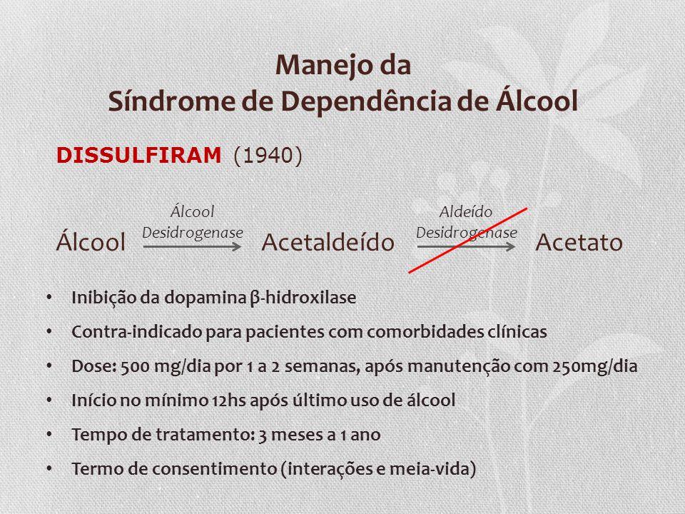 Manejo da Síndrome de Dependência de Álcool DISSULFIRAM (1940) Álcool AcetaldeídoAcetato Álcool Desidrogenase Aldeído Desidrogenase Inibição da dopami