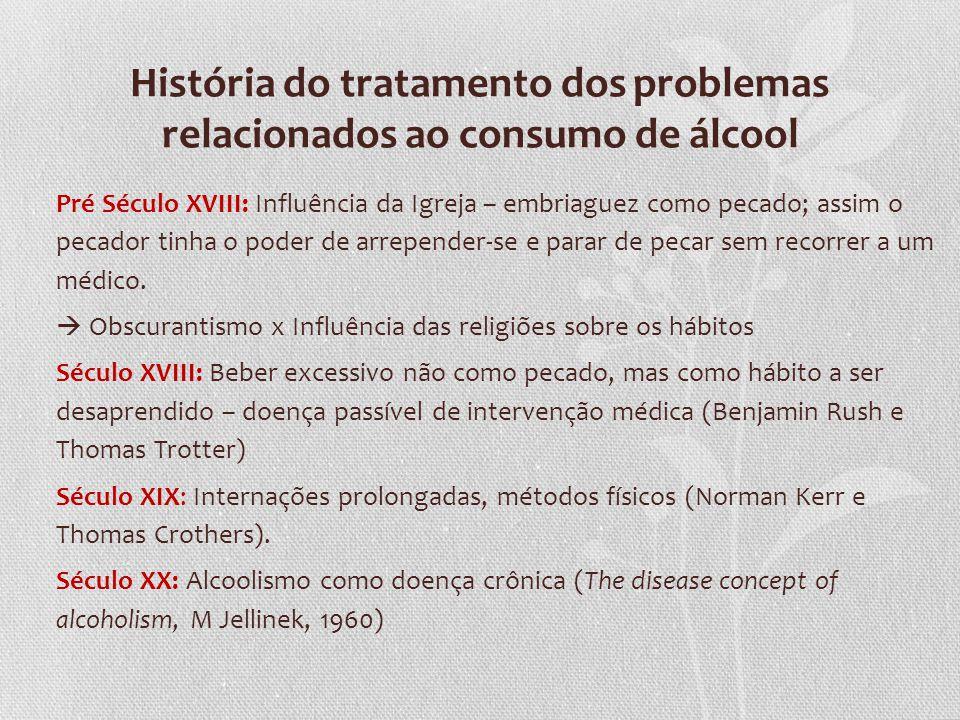 História do tratamento dos problemas relacionados ao consumo de álcool Pré Século XVIII: Influência da Igreja – embriaguez como pecado; assim o pecado