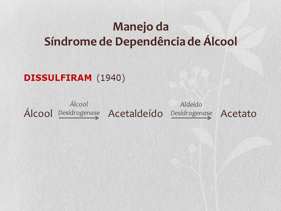 Manejo da Síndrome de Dependência de Álcool DISSULFIRAM (1940) Álcool AcetaldeídoAcetato Álcool Desidrogenase Aldeído Desidrogenase