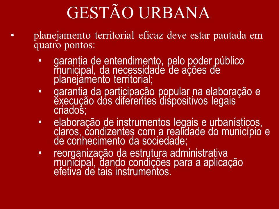 GESTÃO URBANA planejamento territorial eficaz deve estar pautada em quatro pontos: garantia de entendimento, pelo poder público municipal, da necessid