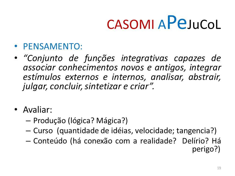 CASOMI A Pe JuCoL PENSAMENTO: Conjunto de funções integrativas capazes de associar conhecimentos novos e antigos, integrar estímulos externos e intern
