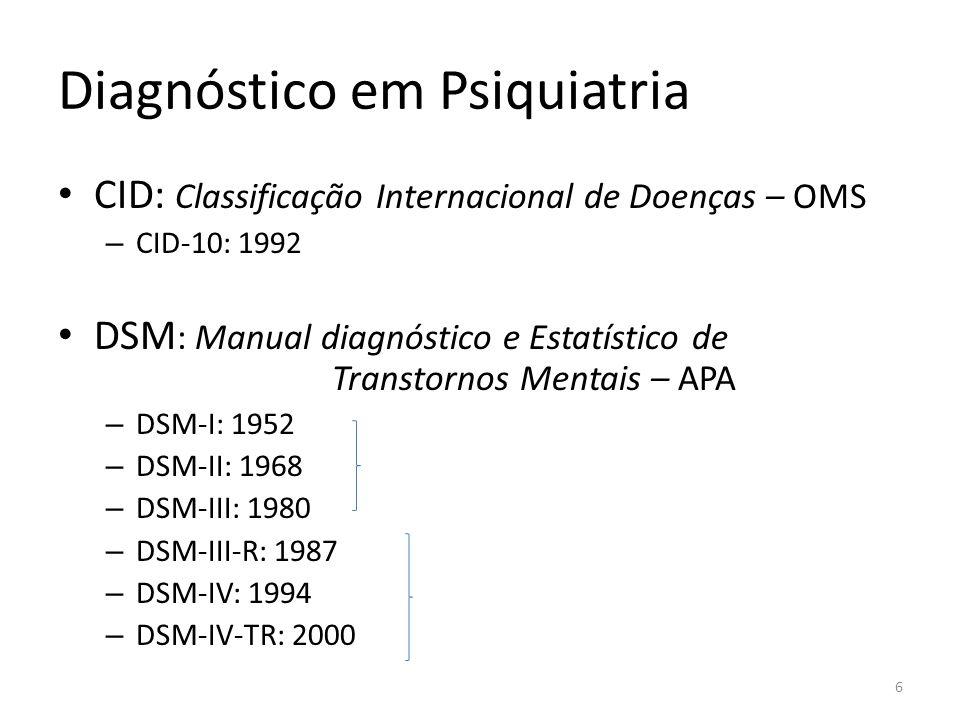 Diagnóstico em Psiquiatria CID: Classificação Internacional de Doenças – OMS – CID-10: 1992 DSM : Manual diagnóstico e Estatístico de Transtornos Ment
