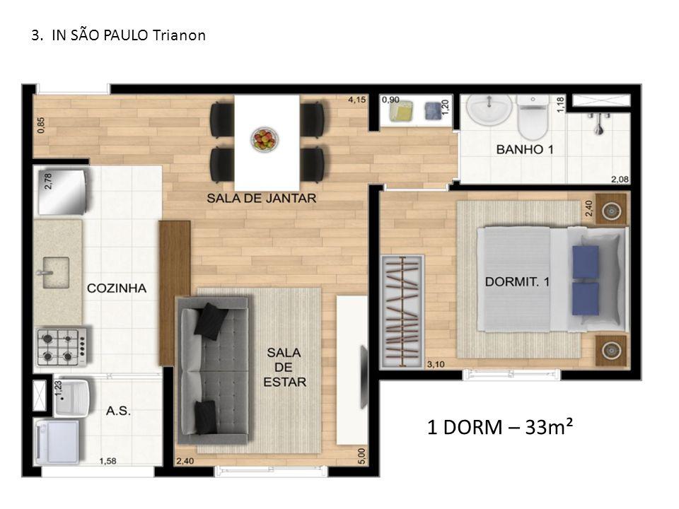 3. IN SÃO PAULO Trianon 1 DORM – 33m²