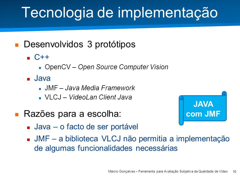 Academia ISCTE – Arquitectura de Computadores Tecnologia de implementação Desenvolvidos 3 protótipos C++ OpenCV – Open Source Computer Vision Java JMF