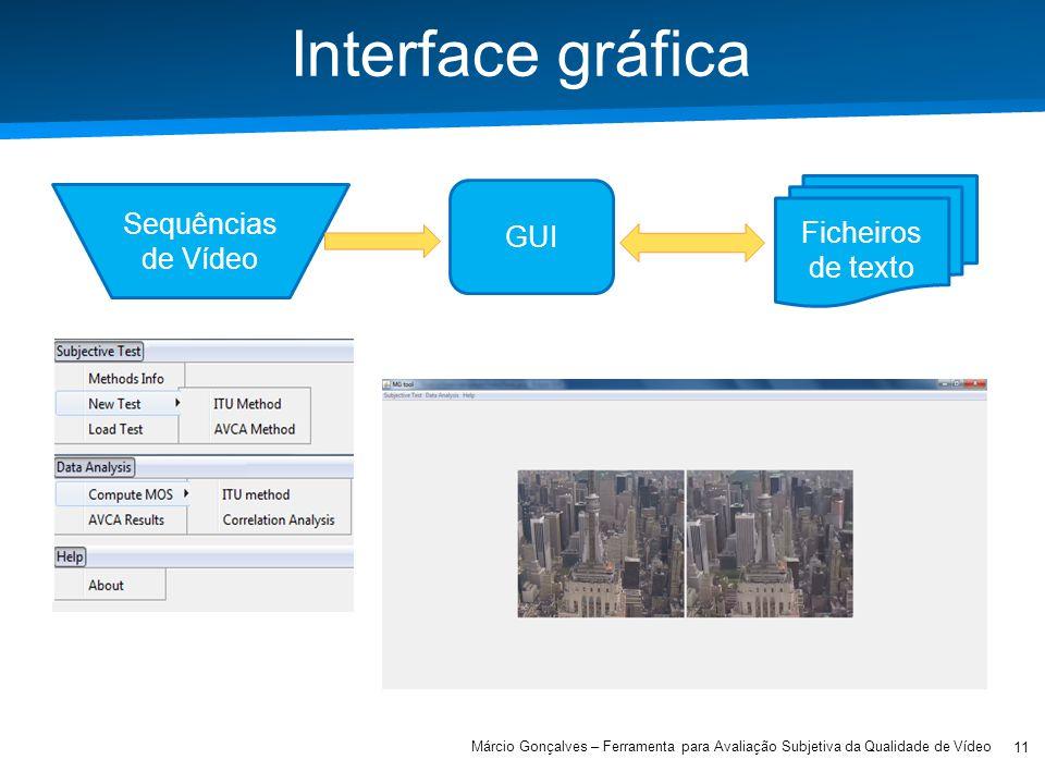 Academia ISCTE – Arquitectura de Computadores Interface gráfica JAVA com JMF 11 Márcio Gonçalves – Ferramenta para Avaliação Subjetiva da Qualidade de