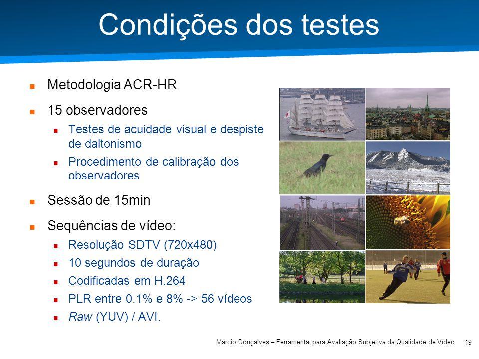 Academia ISCTE – Arquitectura de Computadores Condições dos testes Metodologia ACR-HR 15 observadores Testes de acuidade visual e despiste de daltonis