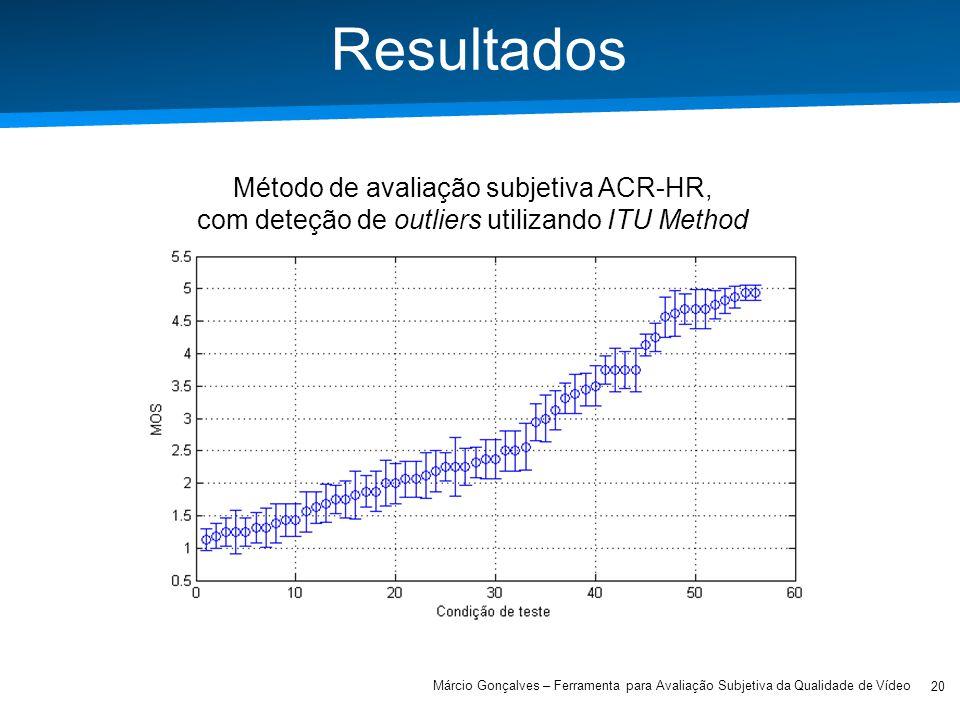 Academia ISCTE – Arquitectura de Computadores Resultados Método de avaliação subjetiva ACR-HR, com deteção de outliers utilizando ITU Method 20 Márcio