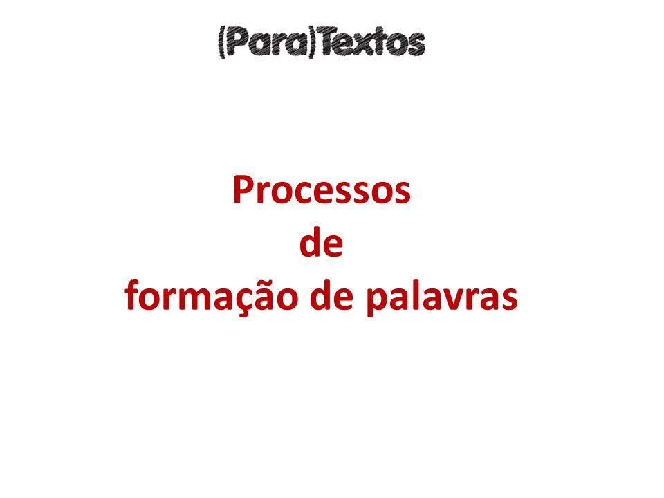 Processos morfológicos de formação de palavras Processos morfológicos Derivação Composição Porto Editora