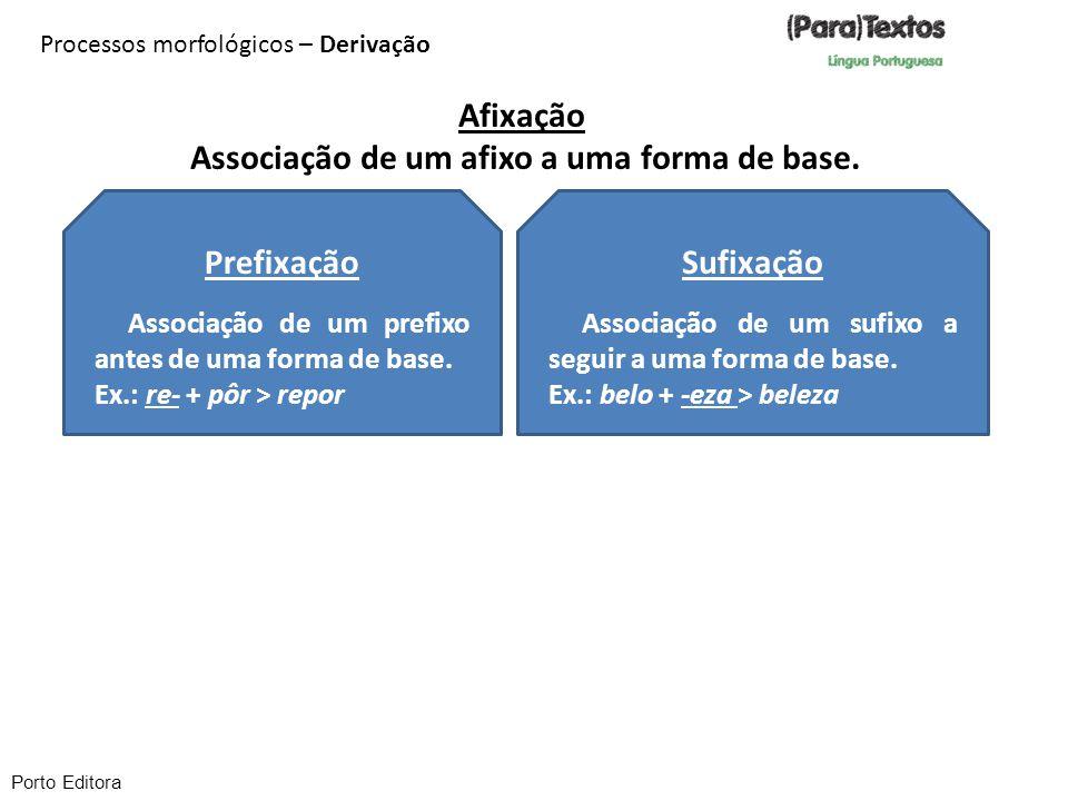 Afixação Associação de um afixo a uma forma de base. Processos morfológicos – Derivação Prefixação Associação de um prefixo antes de uma forma de base