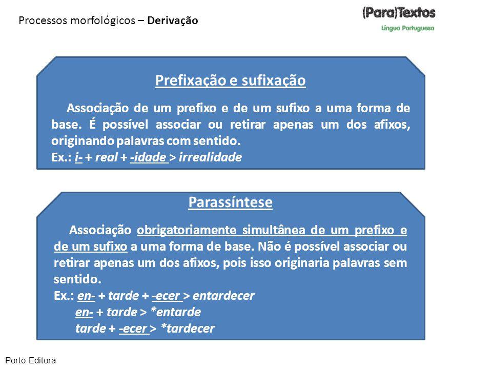 Processos morfológicos – Derivação Prefixação e sufixação Associação de um prefixo e de um sufixo a uma forma de base. É possível associar ou retirar