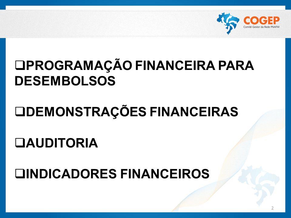 PROGRAMAÇÃO FINANCEIRA PARA DESEMBOLSOS DEMONSTRAÇÕES FINANCEIRAS AUDITORIA INDICADORES FINANCEIROS 2
