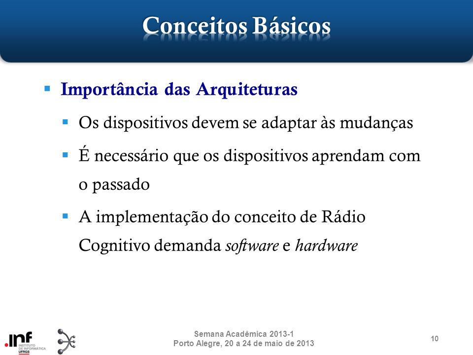 Importância das Arquiteturas Os dispositivos devem se adaptar às mudanças É necessário que os dispositivos aprendam com o passado A implementação do c