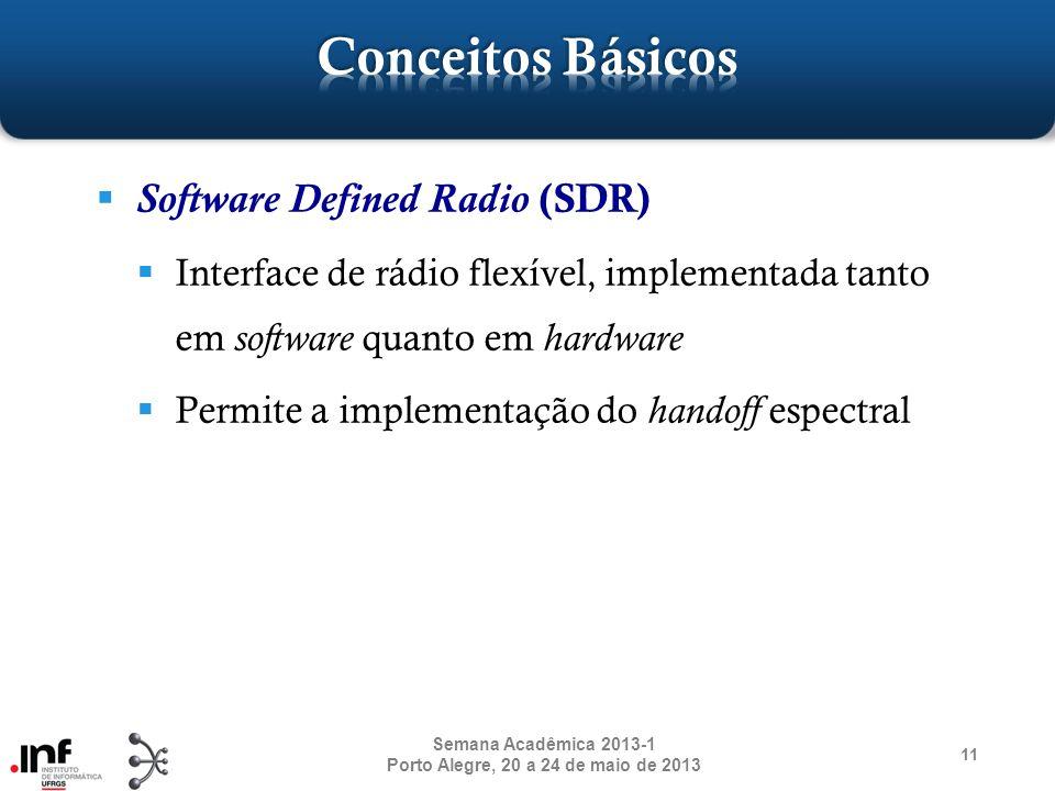 11 Semana Acadêmica 2013-1 Porto Alegre, 20 a 24 de maio de 2013 Software Defined Radio (SDR) Interface de rádio flexível, implementada tanto em softw