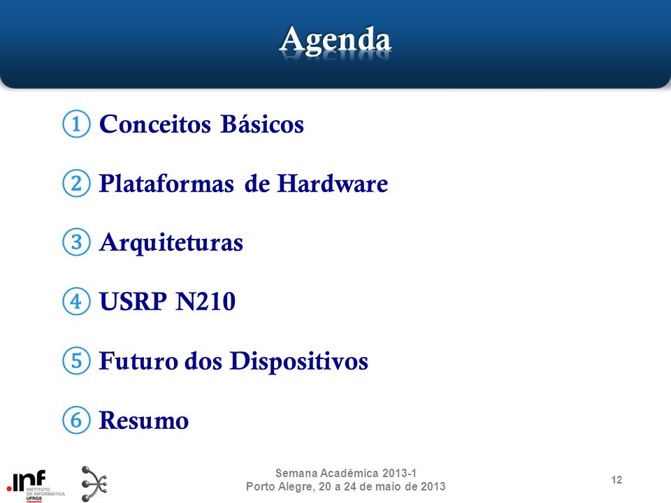 Conceitos Básicos Plataformas de Hardware Arquiteturas USRP N210 Futuro dos Dispositivos Resumo 12 Semana Acadêmica 2013-1 Porto Alegre, 20 a 24 de ma