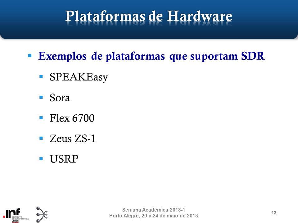 Exemplos de plataformas que suportam SDR SPEAKEasy Sora Flex 6700 Zeus ZS-1 USRP 13 Semana Acadêmica 2013-1 Porto Alegre, 20 a 24 de maio de 2013