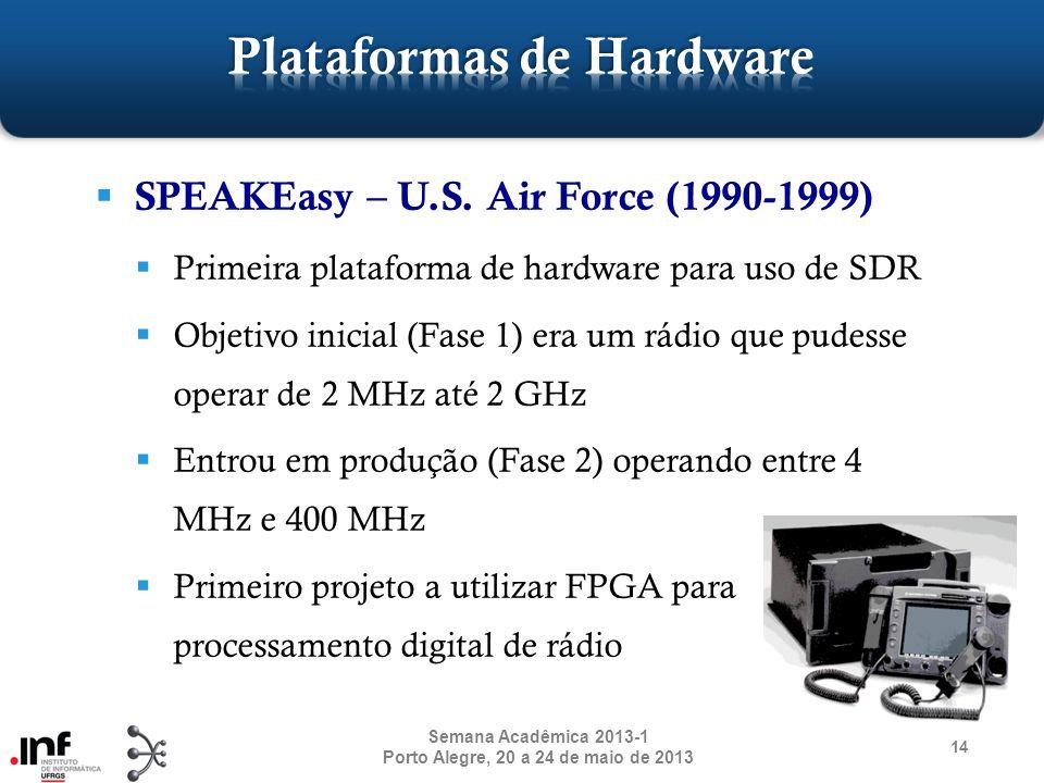 SPEAKEasy – U.S. Air Force (1990-1999) Primeira plataforma de hardware para uso de SDR Objetivo inicial (Fase 1) era um rádio que pudesse operar de 2