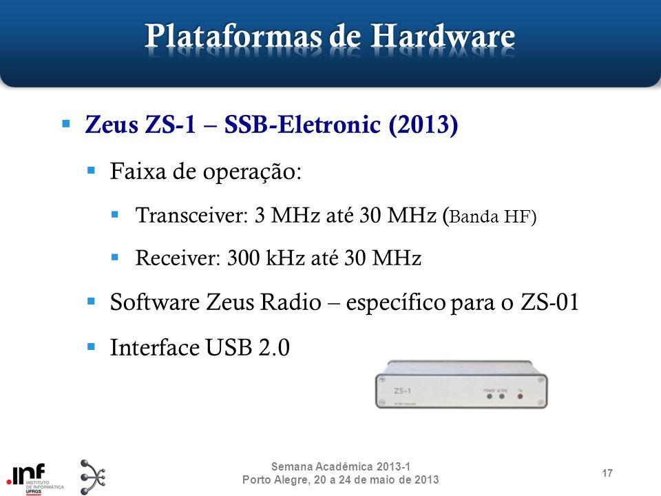 Zeus ZS-1 – SSB-Eletronic (2013) Faixa de operação: Transceiver: 3 MHz até 30 MHz ( Banda HF) Receiver: 300 kHz até 30 MHz Software Zeus Radio – espec