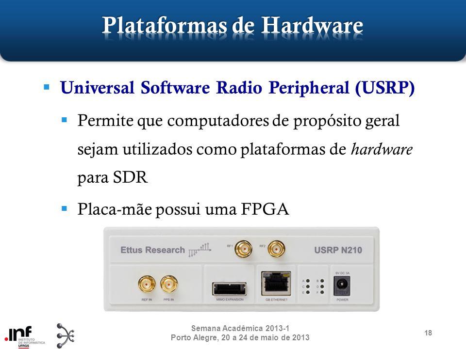 18 Semana Acadêmica 2013-1 Porto Alegre, 20 a 24 de maio de 2013 Universal Software Radio Peripheral (USRP) Permite que computadores de propósito gera