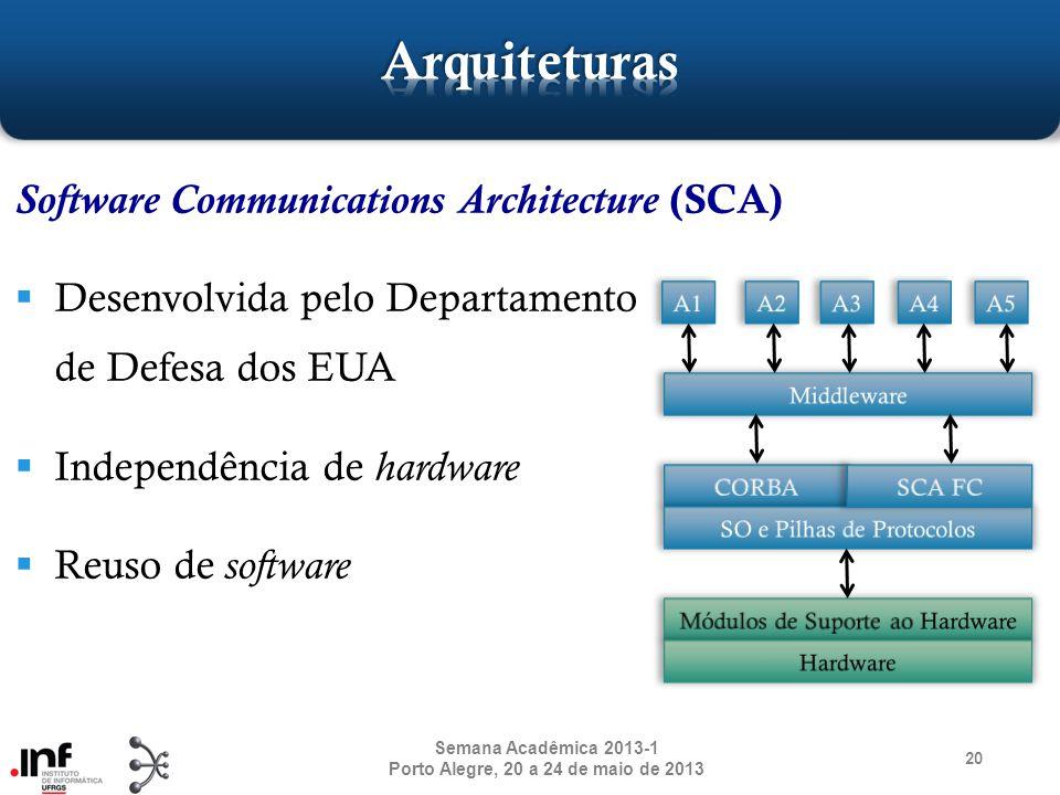 Software Communications Architecture (SCA) Desenvolvida pelo Departamento de Defesa dos EUA Independência de hardware Reuso de software 20 Semana Acad