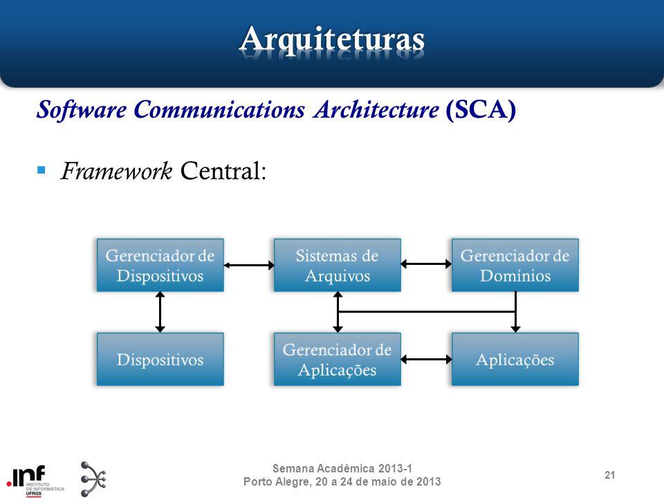 Software Communications Architecture (SCA) Framework Central: 21 Semana Acadêmica 2013-1 Porto Alegre, 20 a 24 de maio de 2013