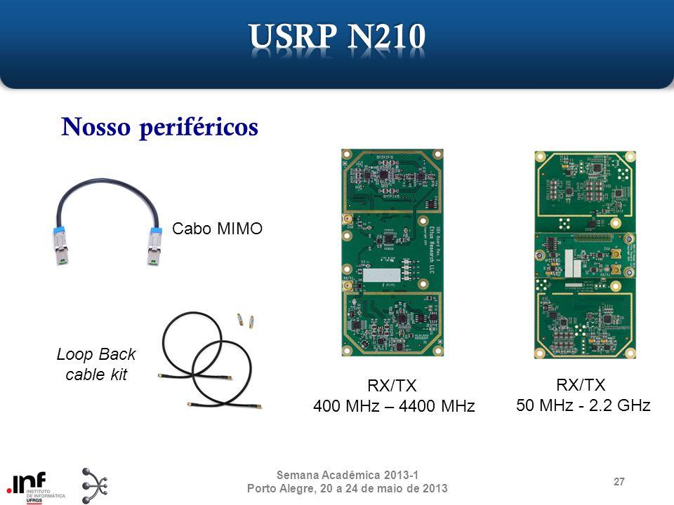 Nosso periféricos 27 Semana Acadêmica 2013-1 Porto Alegre, 20 a 24 de maio de 2013 Cabo MIMO RX/TX 50 MHz - 2.2 GHz RX/TX 400 MHz – 4400 MHz Loop Back