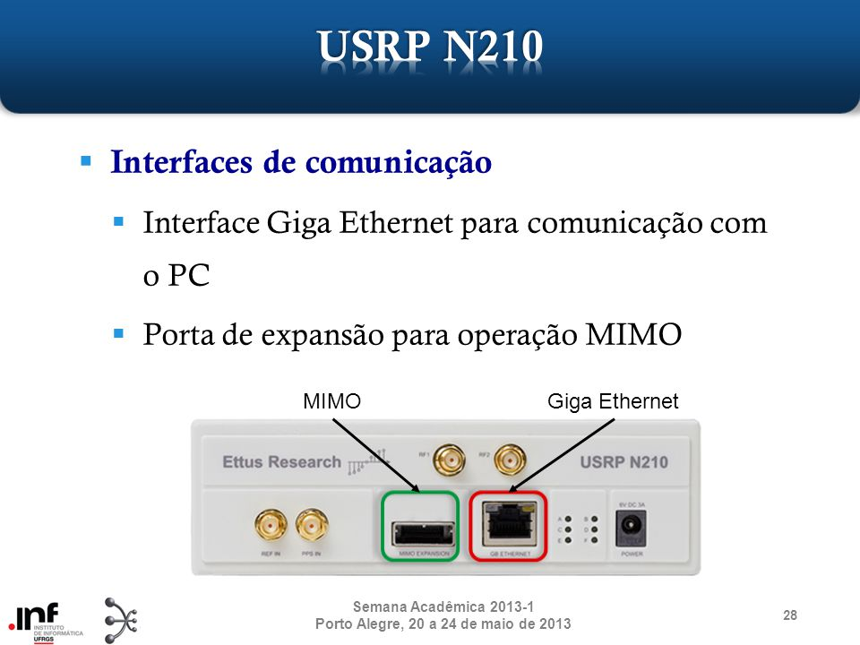 Interfaces de comunicação Interface Giga Ethernet para comunicação com o PC Porta de expansão para operação MIMO 28 Semana Acadêmica 2013-1 Porto Aleg