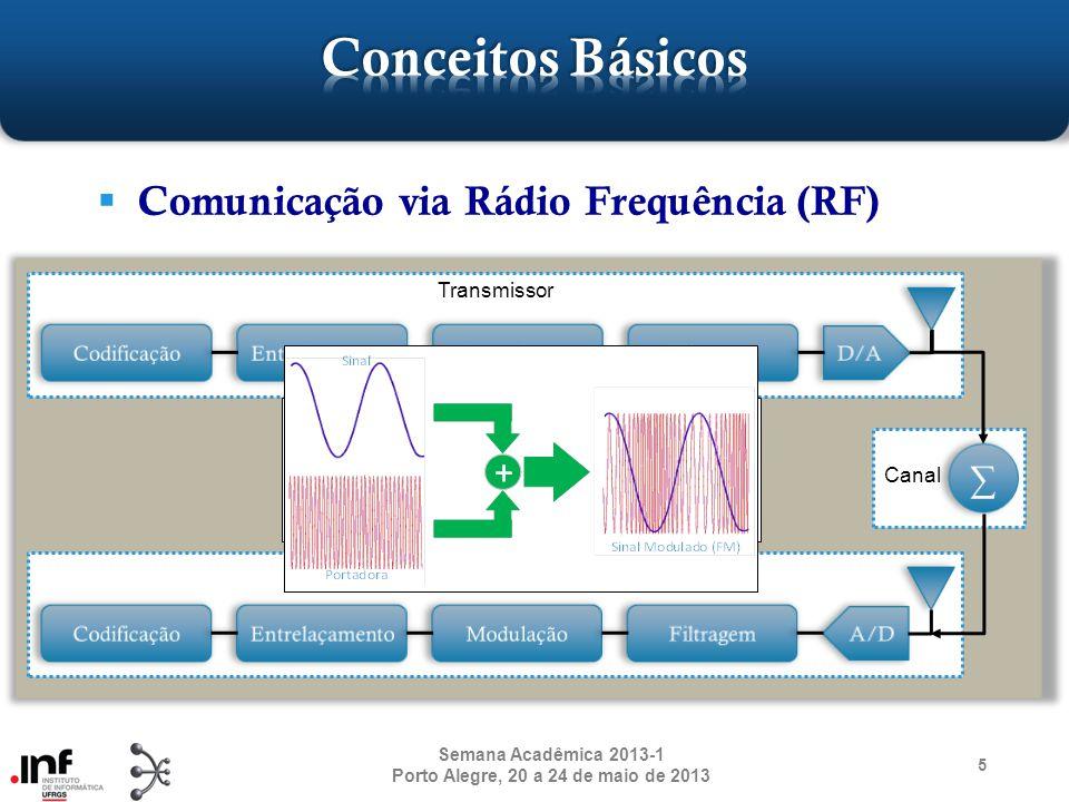 Antenas 26 Semana Acadêmica 2013-1 Porto Alegre, 20 a 24 de maio de 2013 400 MHz – 1 GHz 5-6 dBi 850 MHz – 6.5 GHz 5-6 dBi Tri-band 144 MHz, 400 MHz e 1200 MHz Omni Quad-band 824 – 960 MHz e 1710 – 1990 MHz Omni - 3dBi Dual Band 2.4 - 2.48 GHz e 4.9 - 5.9 GHz Omni – 3 dBi