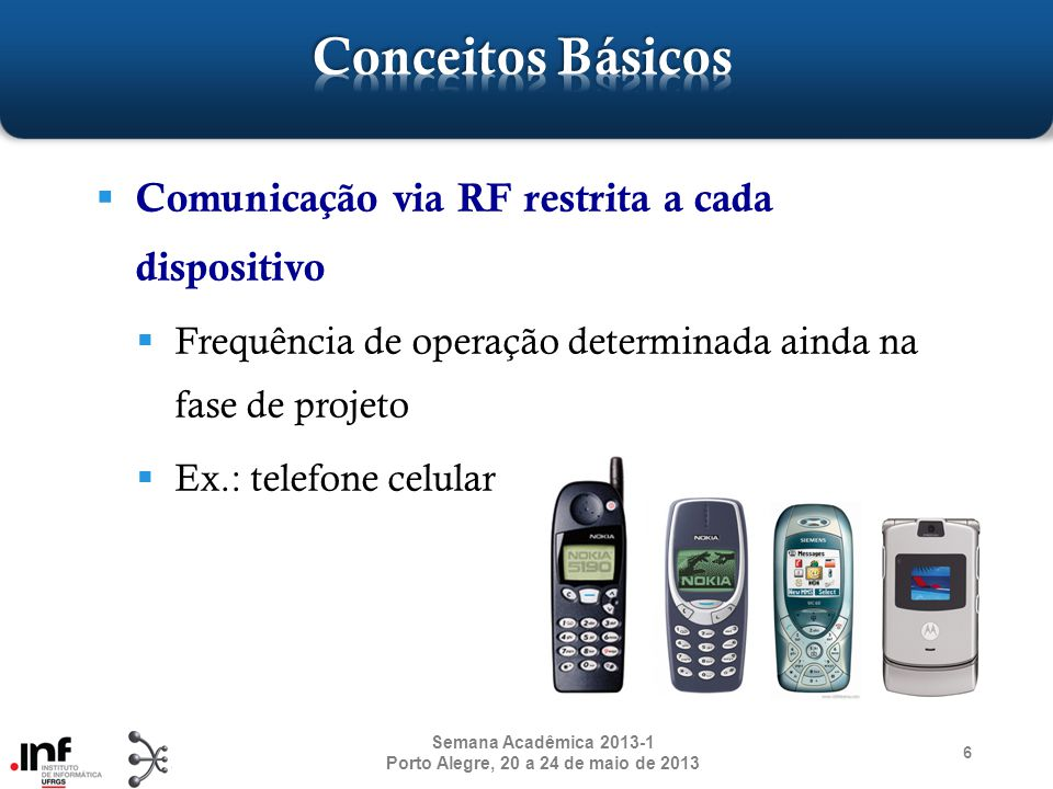 Comunicação via RF restrita a cada dispositivo Frequência de operação determinada ainda na fase de projeto Ex.: telefone celular 6 Semana Acadêmica 20