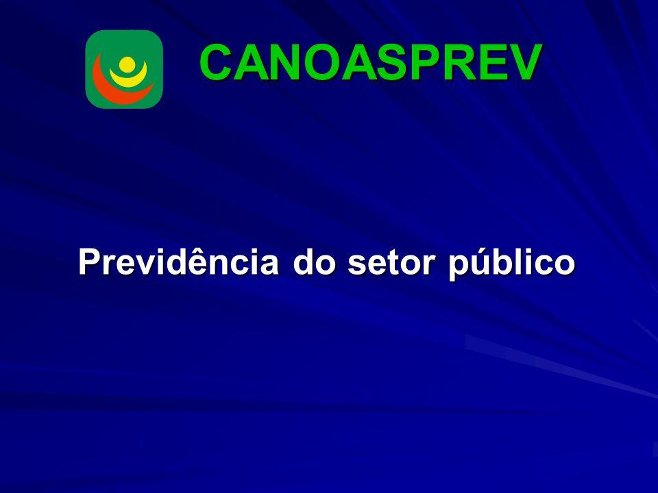 CANOASPREV CANOASPREV Previdência do setor público Previdência do setor público