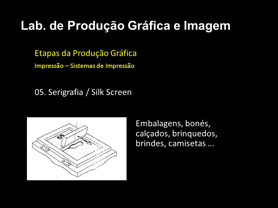 Etapas da Produção Gráfica Impressão – Sistemas de Impressão 05. Serigrafia / Silk Screen Lab. de Produção Gráfica e Imagem Embalagens, bonés, calçado