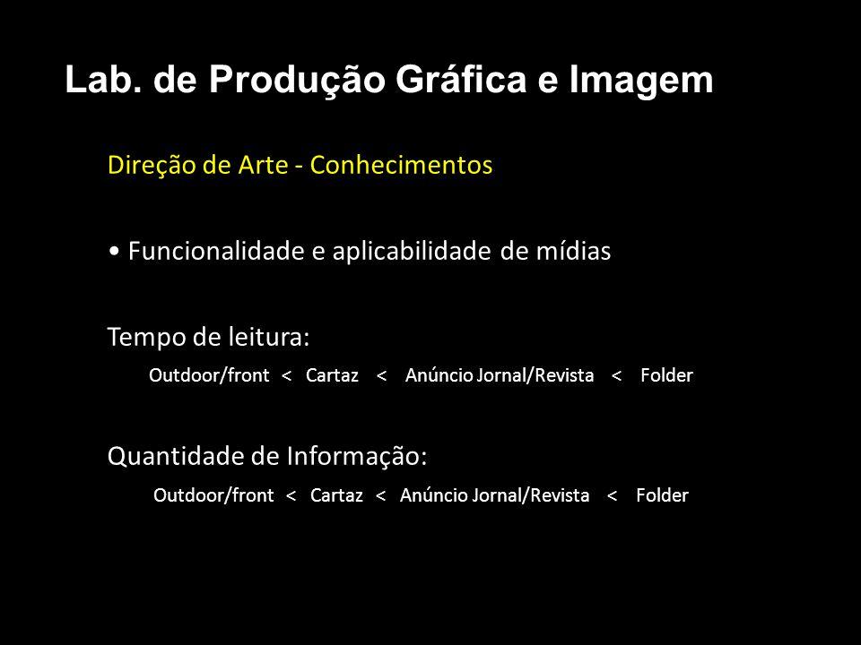 Direção de Arte - Conhecimentos Funcionalidade e aplicabilidade de mídias Tempo de leitura: Outdoor/front < Cartaz < Anúncio Jornal/Revista < Folder Q