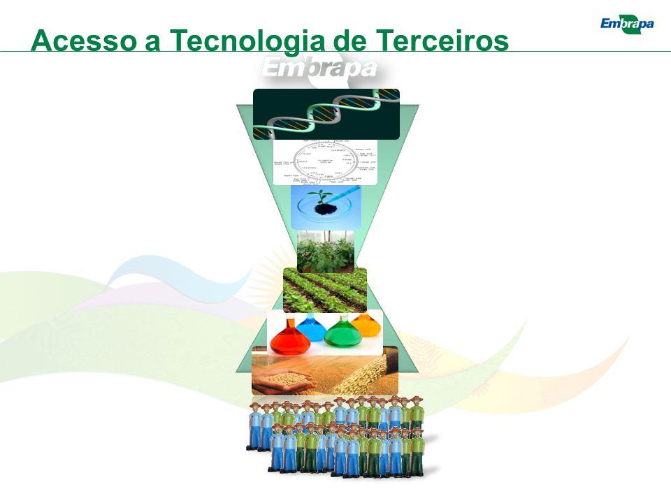 Patente Entre 2000 e 2007 foram depositados no Brasil 5381 patentes na área de biotecnologia, das quais apenas 318 pertenciam a residentes, ou seja, 5%.