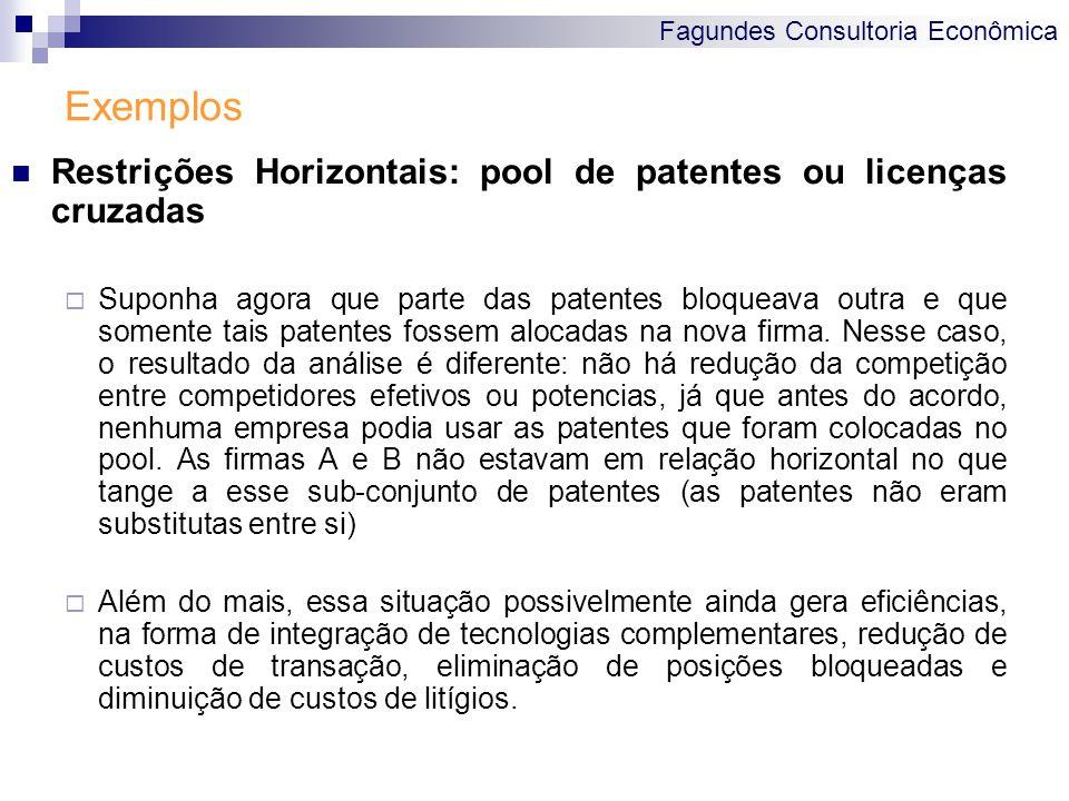 Fagundes Consultoria Econômica Exemplos Restrições Horizontais: pool de patentes ou licenças cruzadas Suponha agora que parte das patentes bloqueava o