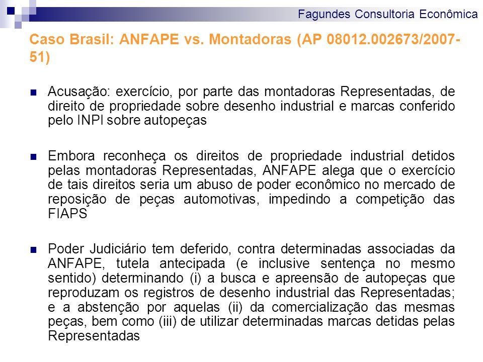 Fagundes Consultoria Econômica Caso Brasil: ANFAPE vs. Montadoras (AP 08012.002673/2007- 51) Acusação: exercício, por parte das montadoras Representad