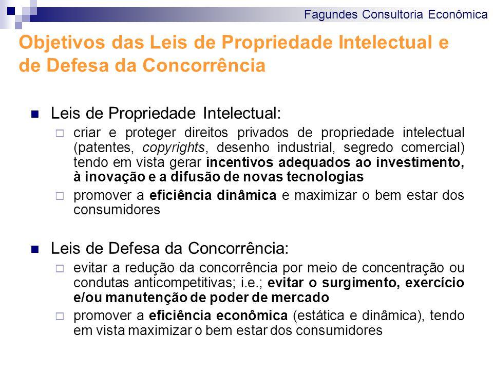 Fagundes Consultoria Econômica Objetivos das Leis de Propriedade Intelectual e de Defesa da Concorrência Leis de Propriedade Intelectual: criar e prot