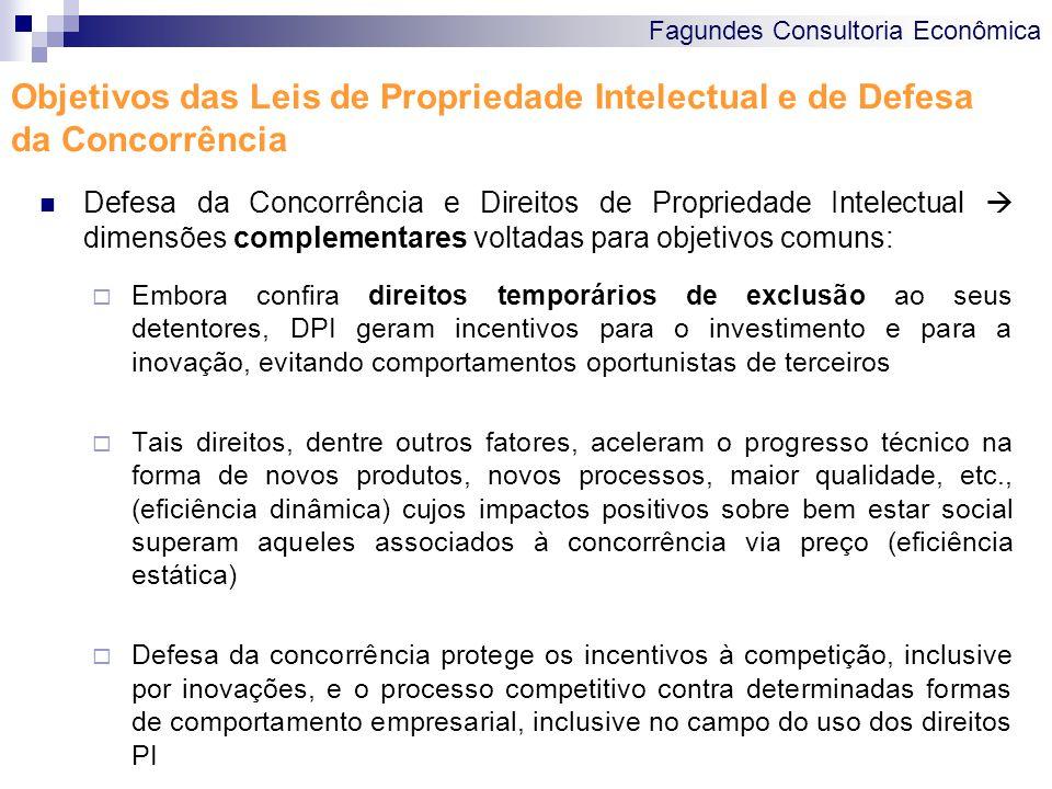 Fagundes Consultoria Econômica Objetivos das Leis de Propriedade Intelectual e de Defesa da Concorrência Condutas ligadas ao uso de direitos de PI podem afetar negativamente o processo competitivo, tanto quanto aquelas associadas a outras formas de propriedade privada: Ex.1: duas firmas detentoras de patentes de processo de produção para o produto X, concorrentes entre si e sem bons substitutos próximos tanto para a tecnologia como para o produto X, decidem licenciá-las para uma JV formada por elas na ausência de eficiências, tal conduta poderia reduzir a competição no mercado de tecnologias para o produto X Ex.2: a firma A licencia sua tecnologia de produção patenteada para suas firmas competidoras, todas fabricantes do bem X.