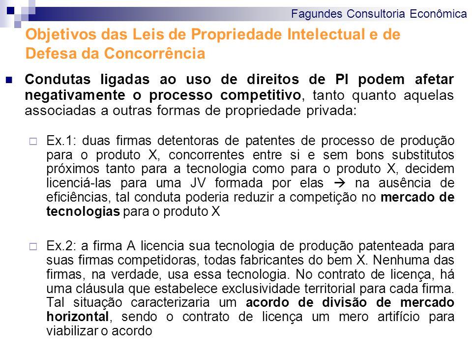 Fagundes Consultoria Econômica Exemplos Restrições Horizontais: pool de patentes ou licenças cruzadas Duas firmas A e B são líderes na fabricação de TVs e possuem patentes concorrentes relacionadas a tecnologia de imagem.