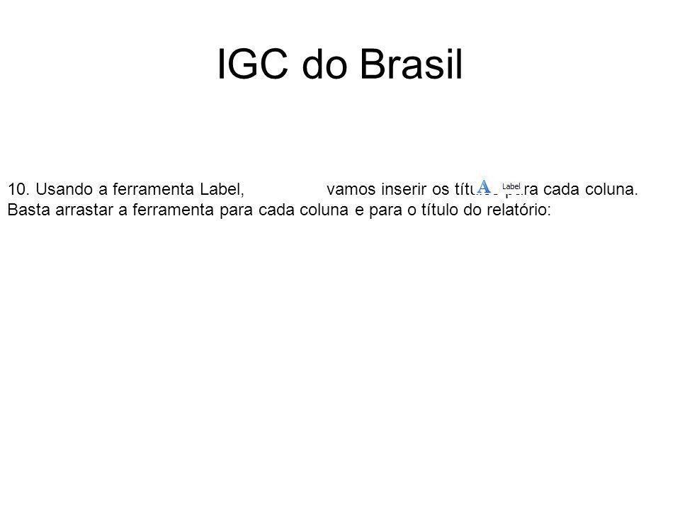 IGC do Brasil 10. Usando a ferramenta Label, vamos inserir os títulos para cada coluna. Basta arrastar a ferramenta para cada coluna e para o título d