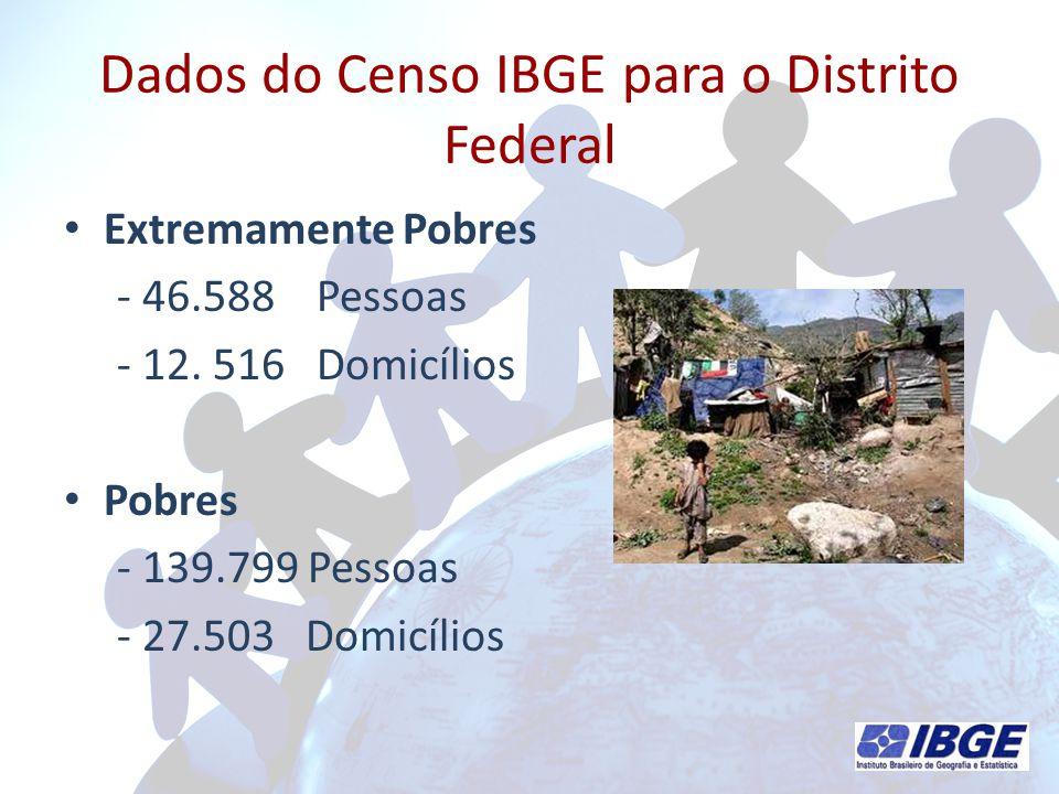 Dados do Censo IBGE para o Distrito Federal Extremamente Pobres - 46.588 Pessoas - 12.