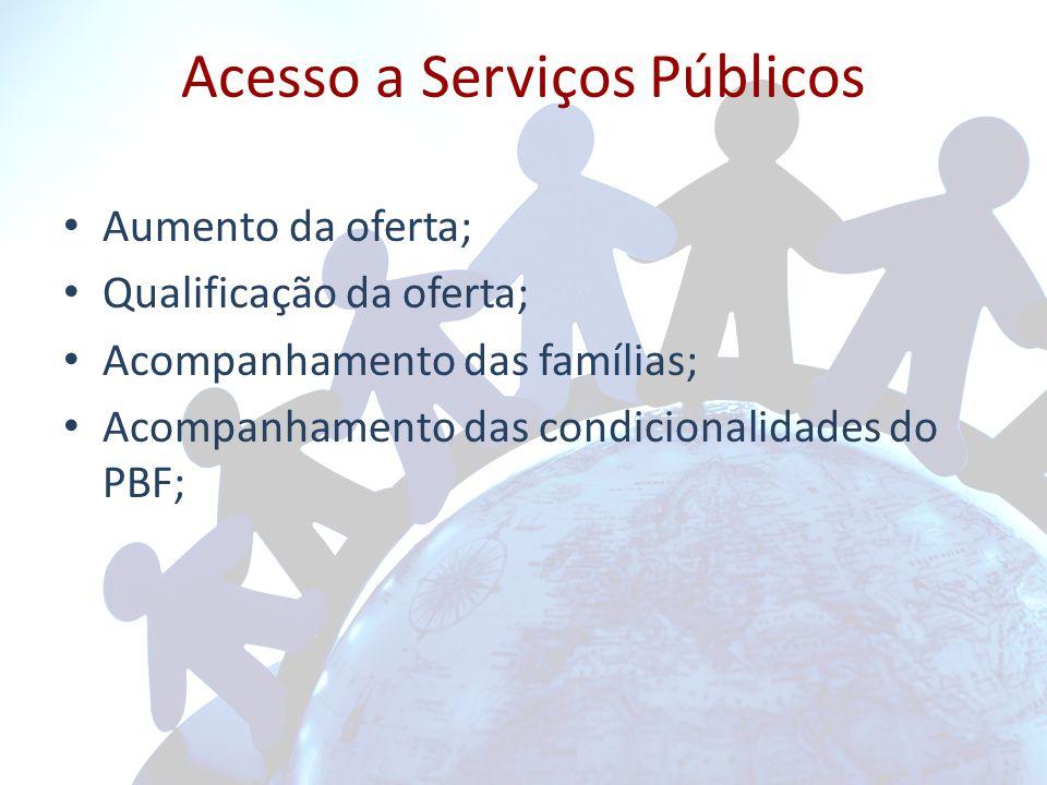Acesso a Serviços Públicos Aumento da oferta; Qualificação da oferta; Acompanhamento das famílias; Acompanhamento das condicionalidades do PBF;