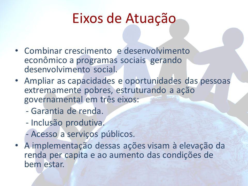 Eixos de Atuação Combinar crescimento e desenvolvimento econômico a programas sociais gerando desenvolvimento social.