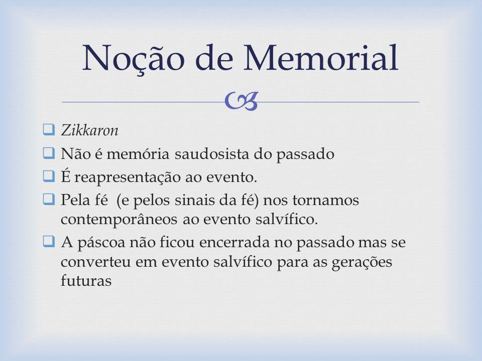 Zikkaron Não é memória saudosista do passado É reapresentação ao evento. Pela fé (e pelos sinais da fé) nos tornamos contemporâneos ao evento salvífic