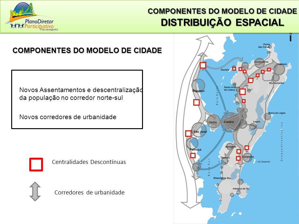 Novos Assentamentos e descentralização da população no corredor norte-sul Novos corredores de urbanidade COMPONENTES DO MODELO DE CIDADE Centralidades Descontínuas Corredores de urbanidade COMPONENTES DO MODELO DE CIDADE DISTRIBUIÇÃO ESPACIAL